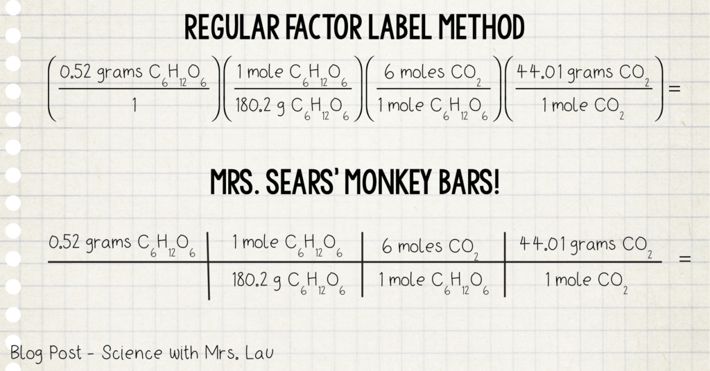 how how was the periodic table developed quizlet scaffolding the factor label method in the